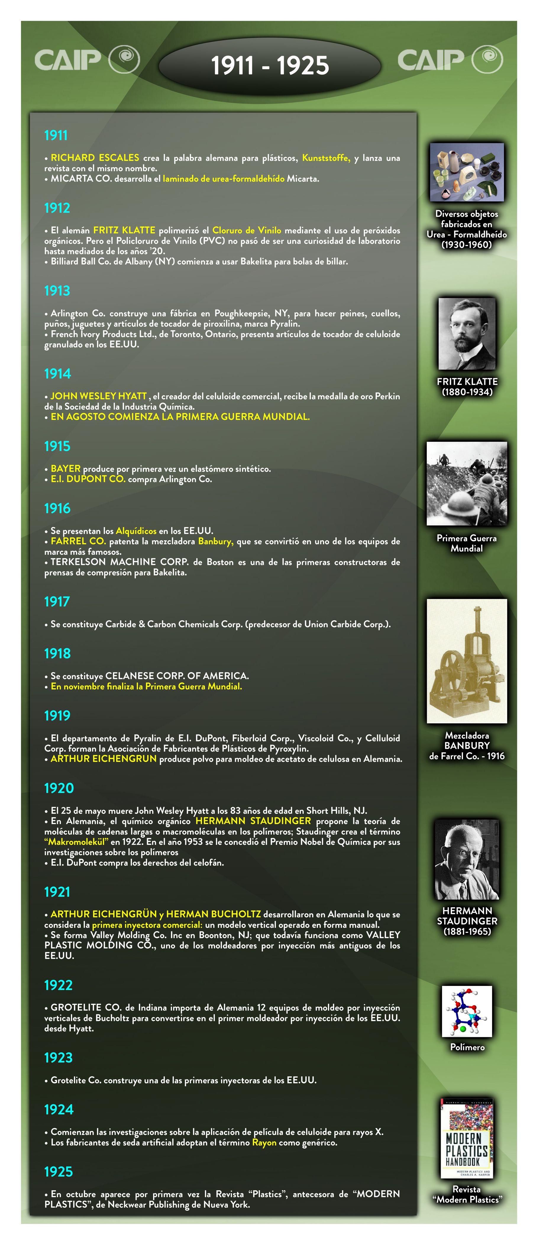 1911-1925
